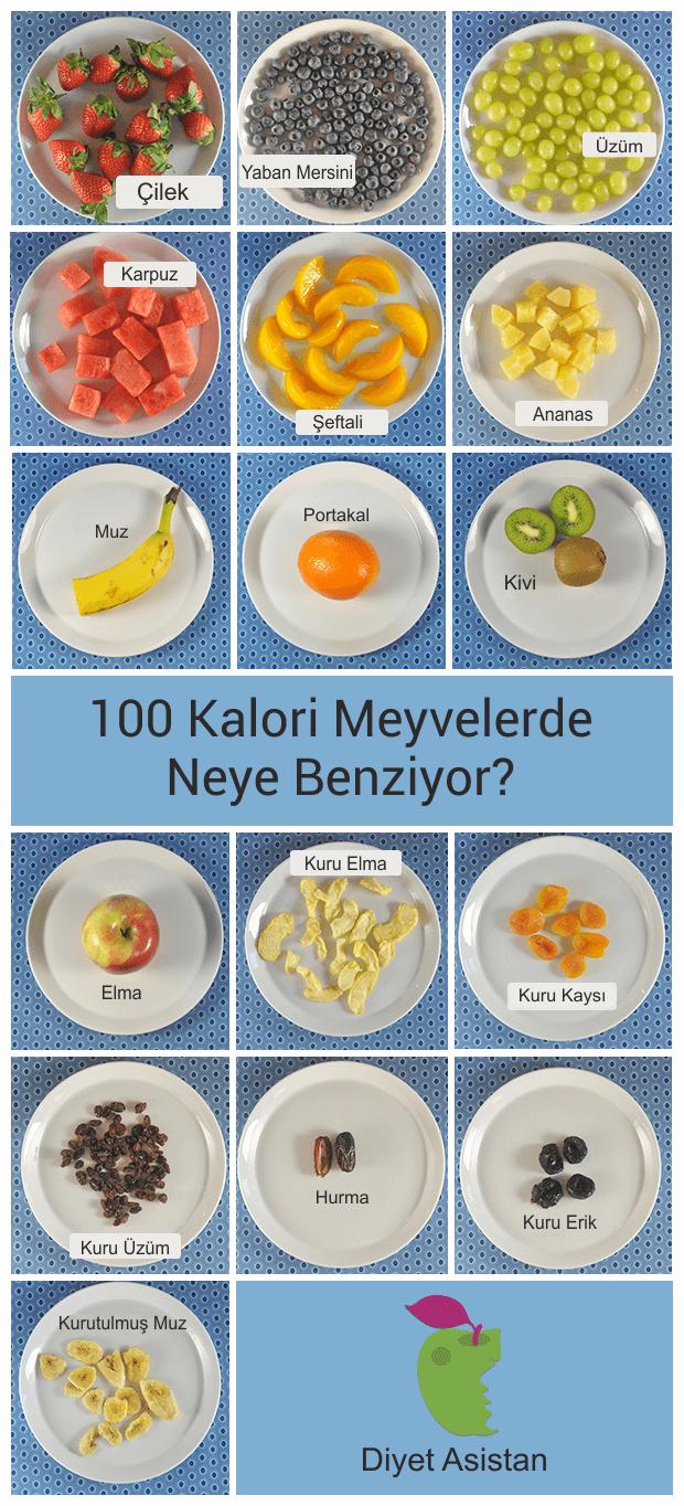 Kivi Kaç Kalori